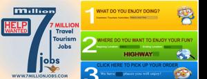 Business card for 7MillionJobs.com